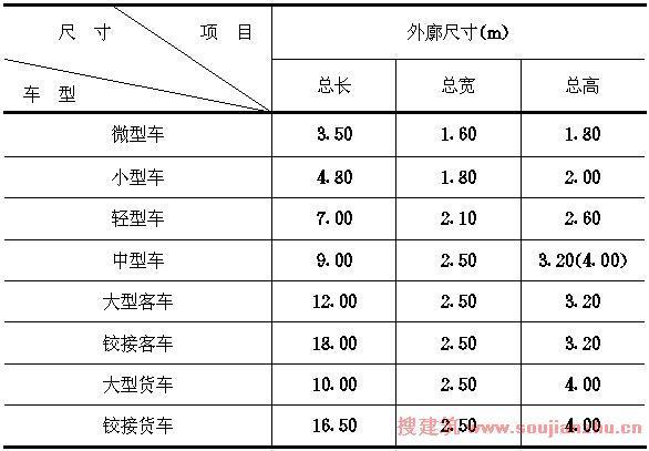 《汽車庫建筑設計規范》jgj 100-98