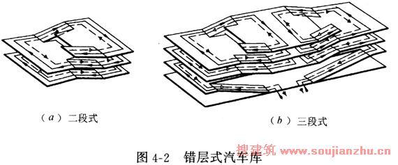 《汽车库建筑设计规范》[条文说明]jgj