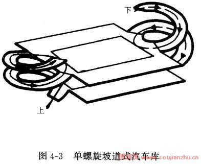 《汽车库建筑设计规范》[条文说明]jgj 100-98