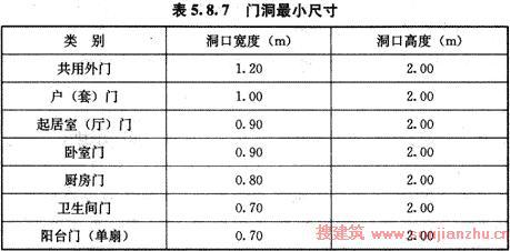 《住宅设计规范》gb 50096-2011