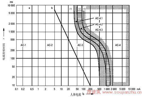 《公园设计规范》[条文说明]gb/t xxx-20xx (征求意见