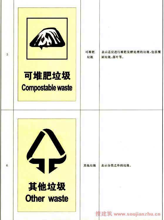 《生活垃圾分类标志》gb/t