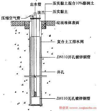 垃圾压缩机电路图