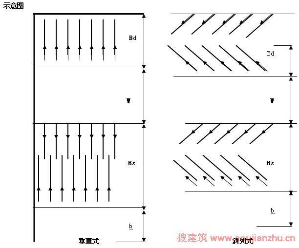第三章 历史文化保护区规划要求 第一节 北京历史文化名城保护 3.1.1 北京历史文化名城保护的指导思想及思路 1.指导思想: (1) 坚持北京的政治中心、文化中心和世界著名古都的性质; 正确处理历史文化名城保护与城市现代化建设的关系; (2) 重点搞好旧城保护,最大限度的保护北京历史文化名城。 2.