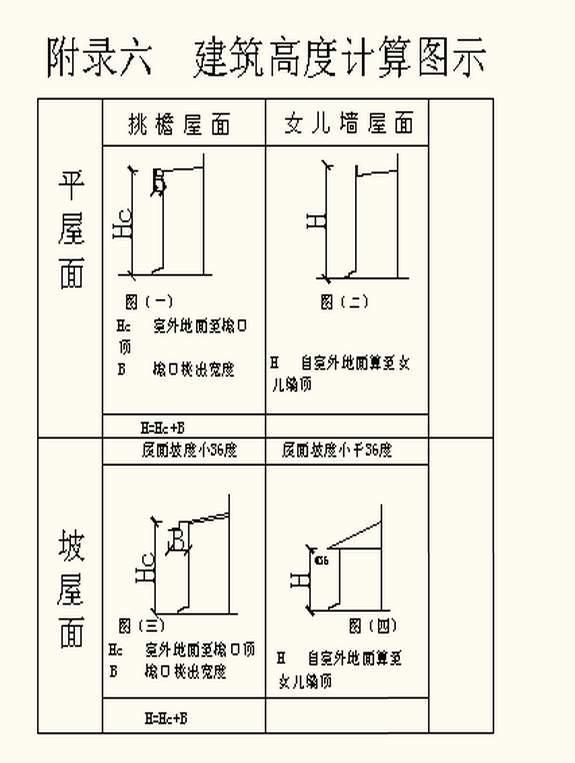 图示水位高低控制电路图