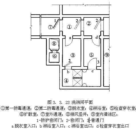 《人民防空地下室设计规范》gb 50038-2005
