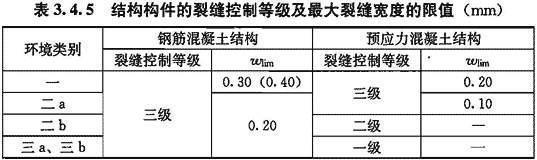 6.2 正截面承载力计算 ()正截面承载力计算的一般规定 6.2.1 正截面承载力应按下列基本假定进行计算: 1 截面应变保持平面。 2 不考虑混凝土的抗拉强度。 3 混凝土受压的应力与应变关系按下列规定取用:  式中:st、pt第i层纵向普通钢筋、预应力筋的应力,政治代表拉应力。负值代表压应力; pot第i层纵向预应力筋截面重心处混凝土法向应力等于零时的预应力筋应力,按本规范公式(10.