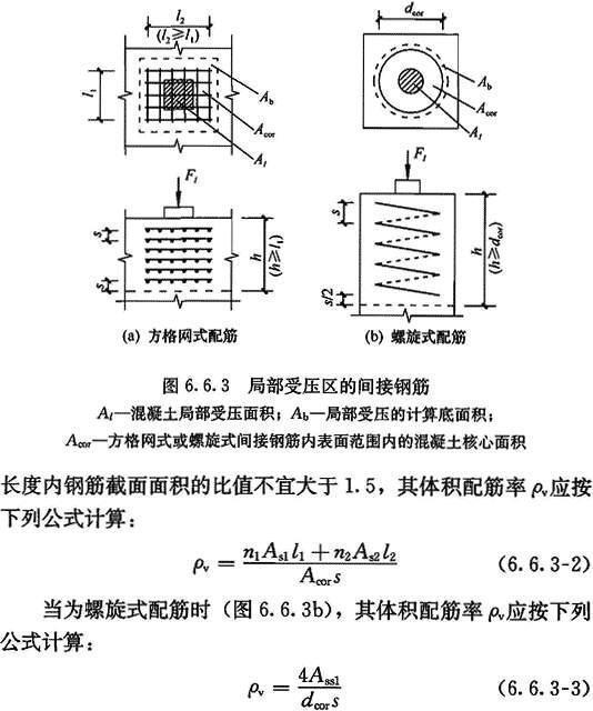 《混凝土结构设计规范》gb