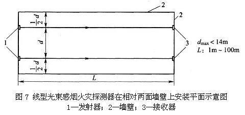 5m,探测器的发射器和接收器之间的距离不宜超过100m.