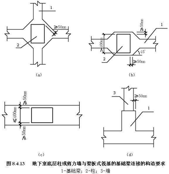《建筑地基基础设计规范》gb 50007—2011