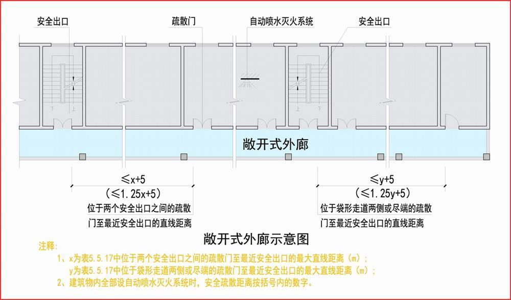 《建筑设计防火规范》gb