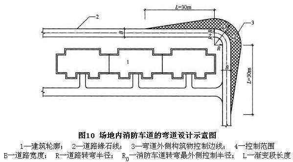 《车库建筑设计规范》jgj 100-2015
