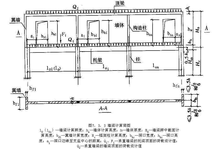 《砌体结构设计规范》gb 50003—2011