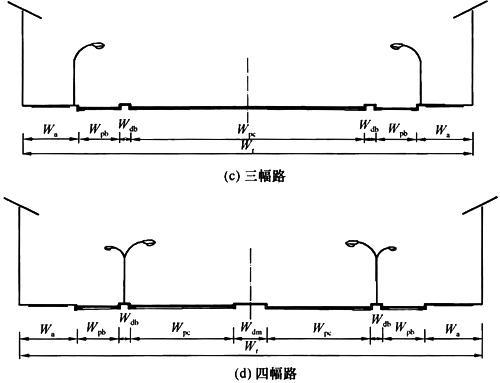 《专业技巧工程设计规范》CJJ37-2012(2016平面设计岗位城市道路图片