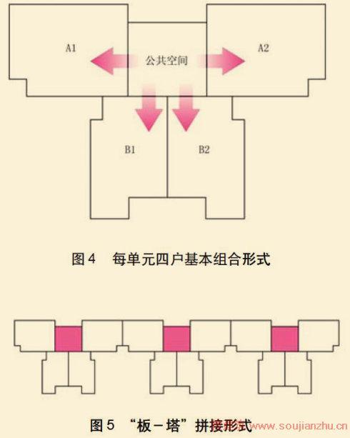 设计研究:18层以上塔式高层住宅公共交通空间