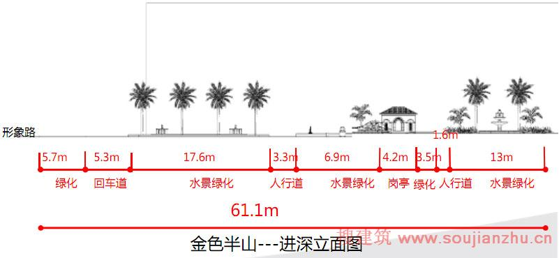 万科:小区主入口设计标准化