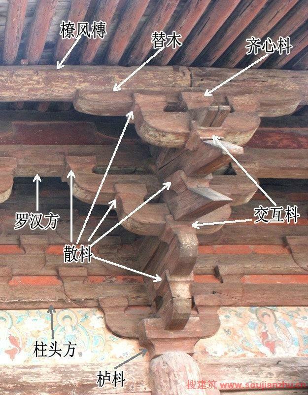 中国木结构古建筑 构件详解