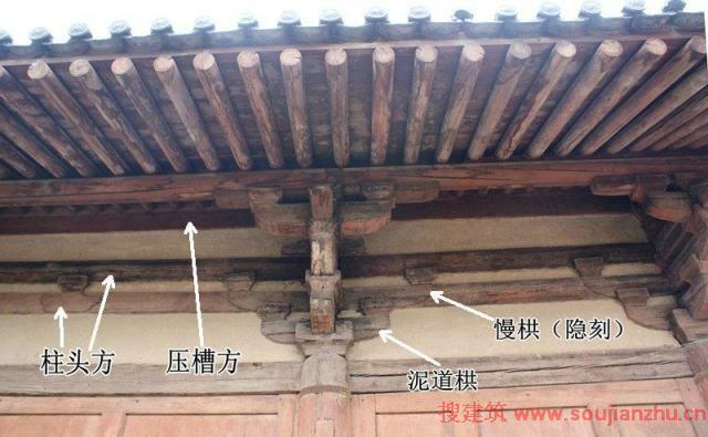 中国传统古建筑结构复杂,这套木结构建筑扫盲图依照北宋李诫所著《营造法式》标注,结构各构件位置及名称一目了然,值得收藏。  解释下四椽栿,栿(f)就是梁,建筑的纵向主要承重构件,栿上面横向的构件是槫(tun),现在称为檩条,槫上面纵向搭的小木棍是椽(chun),两条槫之间的椽子称为一架椽,照片中这条栿托了四架椽子,称为四椽栿。同理托六架椽子的就是六椽栿。(山西芮城广仁王庙正殿)  还是刚才那梁架,主要构件的名称都标了出来,大家可以按图索骥。各代在构件的样式和使用上会有区别,这些区别是根据建筑形式断代的主
