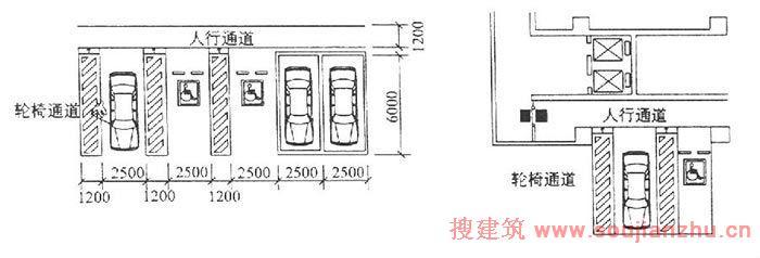 一.停车场的组成部分 1.出入口 2.行车通道 3.停车位 4.绿化隔离带 5.附属设施:休息室、管理室、修车场、加油站。 详解: 1.出入口位置 (1)公用停车场的停车区距离公共建筑出入口的距离宜采用50~100M。 (2)风景名胜区考虑到环境保护需要或受用地限制时,距主要入口可达150~200M。 (3)机动车出入口距离城市主干道交叉口不小于70M。 (4)距地铁出入口、公共交通站台边缘不小于15M;距公园、学校、儿童及残疾人使用的出入口不应小于20M。 2.