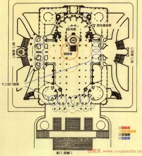 平面图   教堂平面呈拉丁十字型, (马太福音,马可福音,路加福音图片