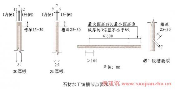 电路方向机分析图