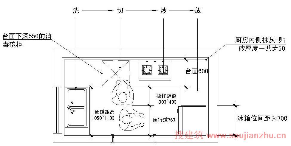 电路 电路图 电子 户型 户型图 平面图 原理图 976_490