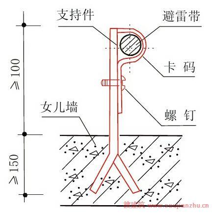 家用电路几根线标志