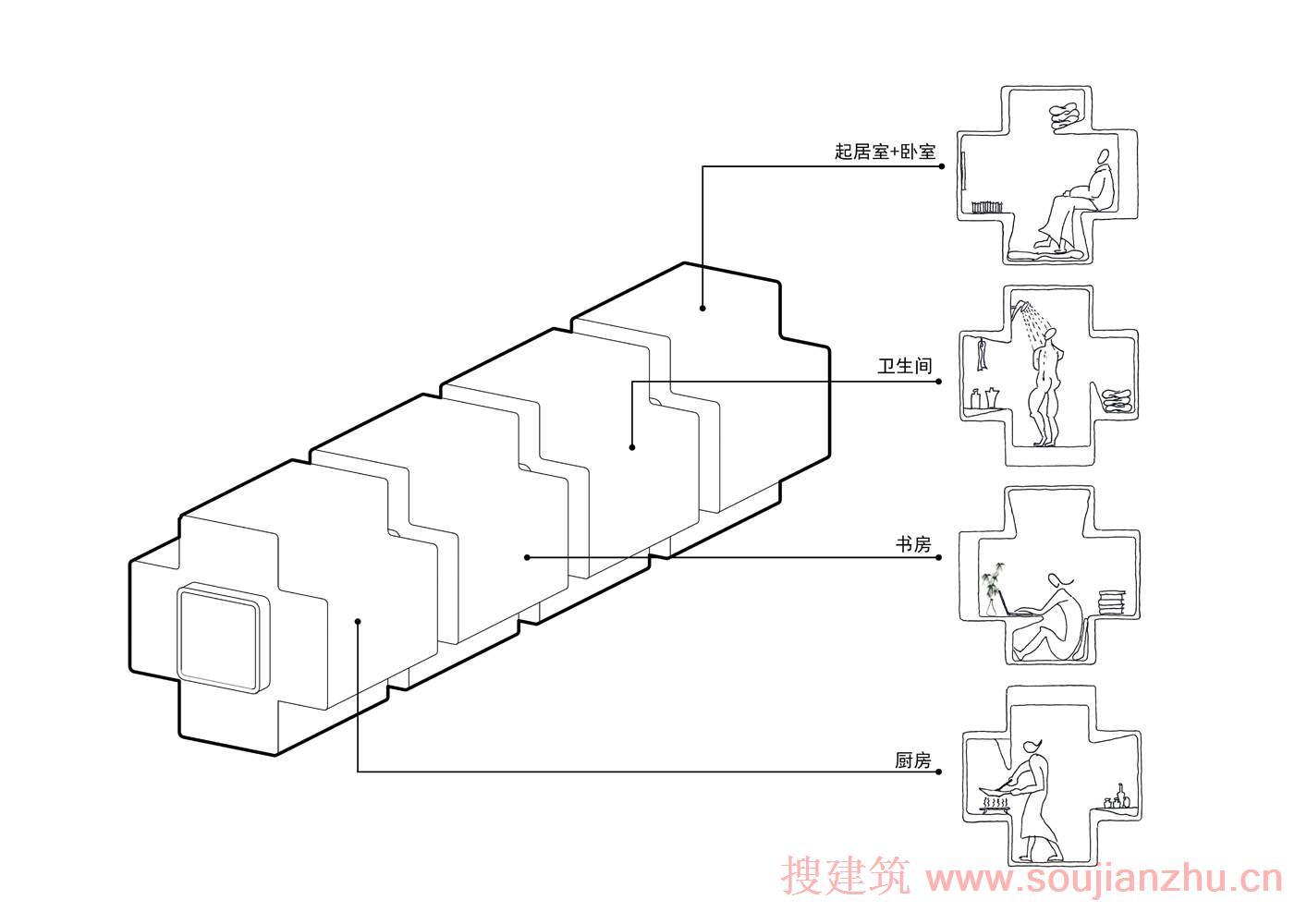 建筑师:Studio Liu Lubin 地点:北京 微型房子是基于人们最小室内活动空间的需要设计的,如坐,卧立等行为。微型房子形式是作为一个组合的家具和建筑的元素。当空间转换时单元的空间环境也发生变化,例如休息,工作,盥洗,烹饪等。所以微房单元不仅可以成为单一功能的房间,更可以组和在一起成为一整套住宅,甚至是一个居住群。 主要材料的微观的房子是纤维增强复合材料结构形式,该材料又轻又结实。在这种情况下,微型房子单元可以轻易地举起和手工组装。为方便运输和更换,大小的单元设计为容器的大小。 (本资