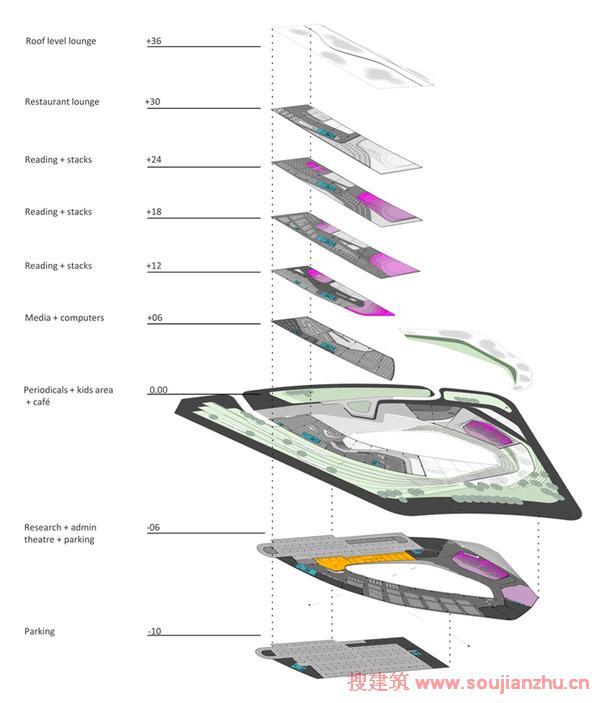 姿态不凡,设计动感-大连图书馆国际竞赛方案