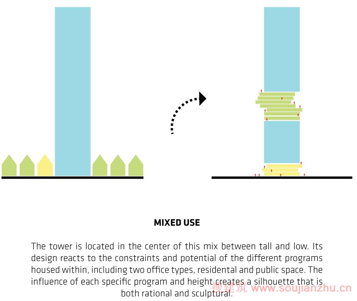 185米高的混合功能塔楼设计(平面+立面)