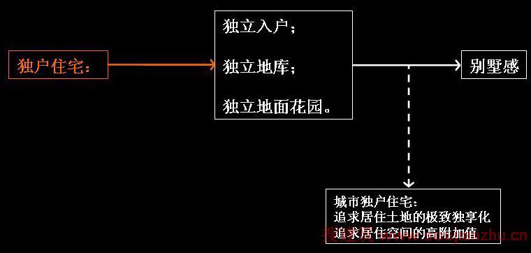 天华彩电电路图